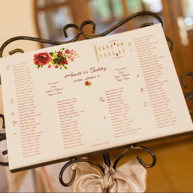 esküvői ültető tabló
